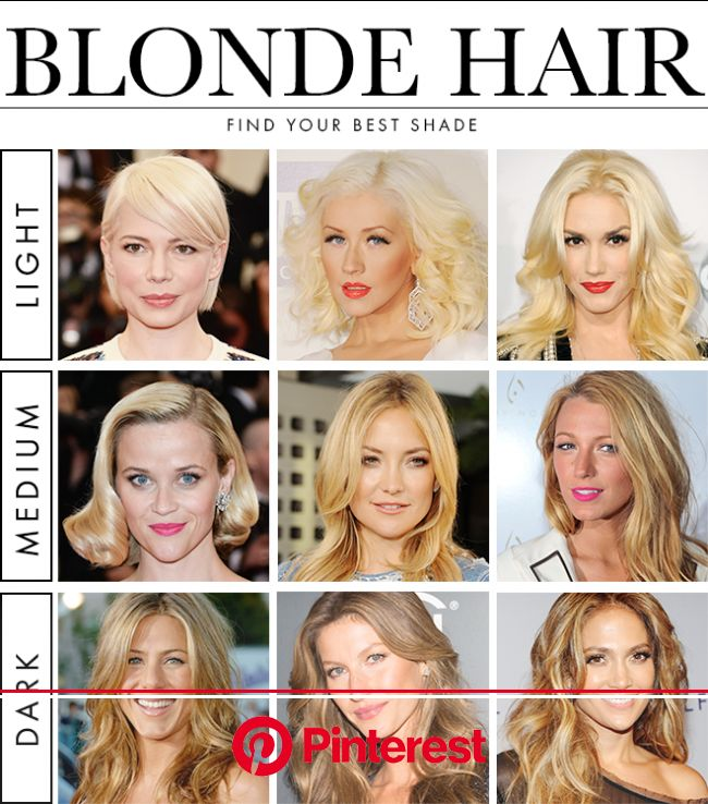 How to Find Your Best Blonde Hair Color (With images) | Blonde hair color, Blonde hair shades, Cool blonde hair