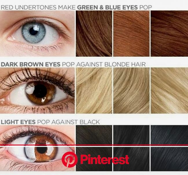 Matching Hair Colors and Eyes Colors that really pop and stand out (With images) | Hair colour for green eyes, Which hair colour, Hair color chart